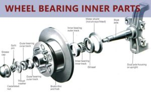 wheel bearing inner parts