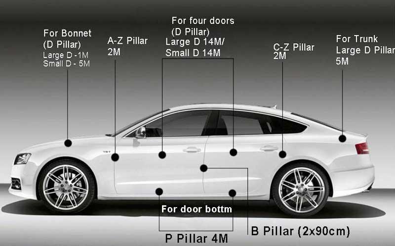 exact car length