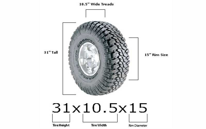 height and width of the tire