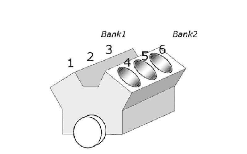 Bank 1 VS Bank 2