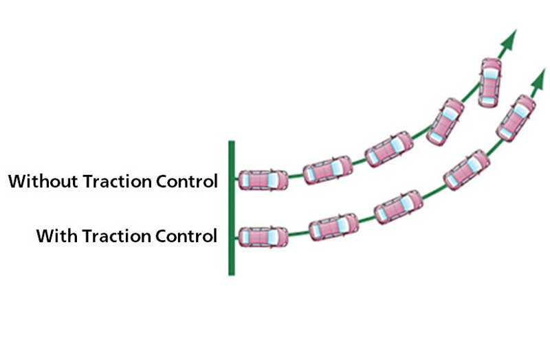limitations of traction control