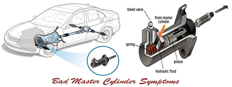 Symptoms of Bad master_Cylinders